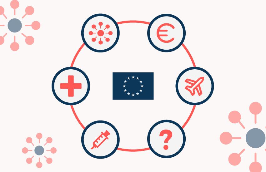 EU'S FINANCIAL POLICIES IN POST CORONA ERA