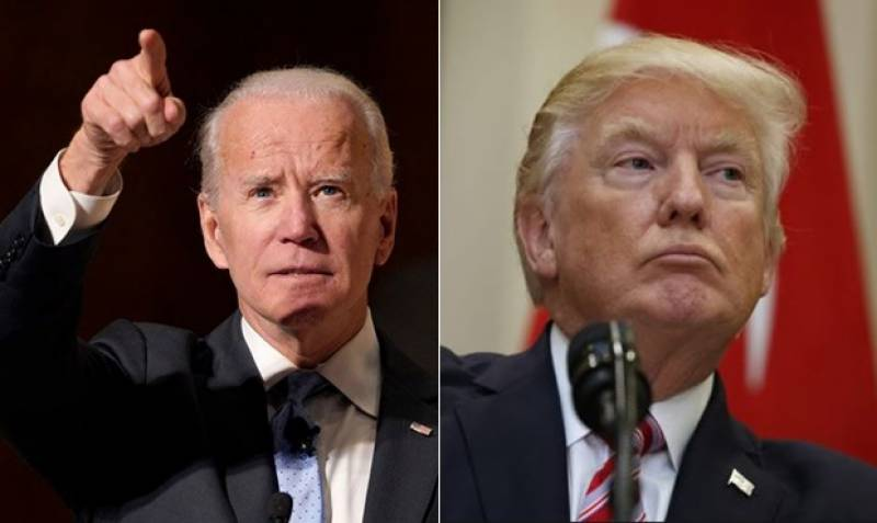 Russia vs. Biden, China vs. Trump