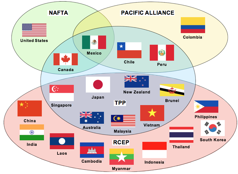 RCEP: The world's largest commercial agreement and its consequences on global hegemony.